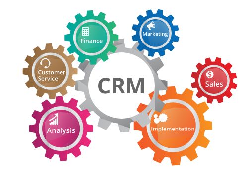 CRM Software Development Company Indore